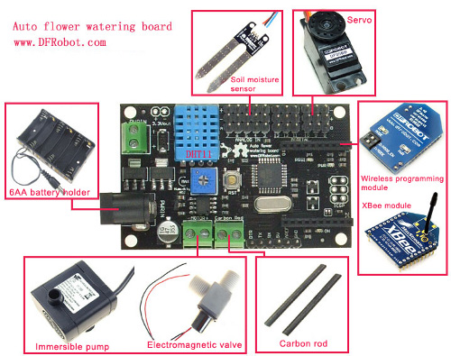 Laser Keyboard Kit  SKU KIT0030 besides 4 Juego De Flappy Birds also L298n Dual Bridge Dc Stepper Controller as well Ultimate Arduino Uno Robotics Kit With Motor Shield as well Ckr 198. on arduino robot kit