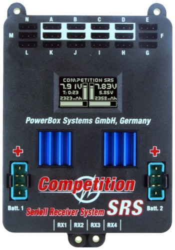 Competition SRS