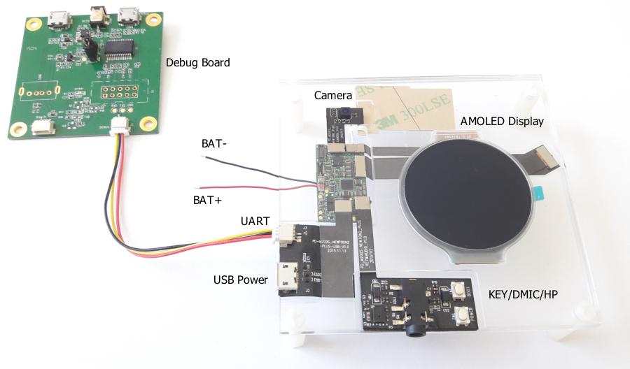 Newton2 Plus Development Kit