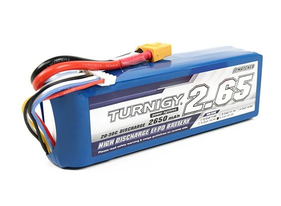 Turnigy 2650mAh 6S 20C Lipo