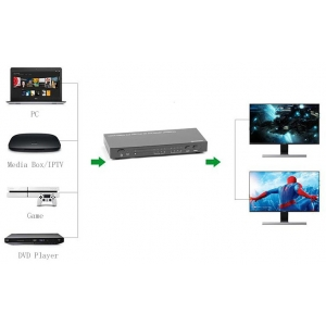 Matrix HDMI 4 IN 2 OUT 4K UHD 3D