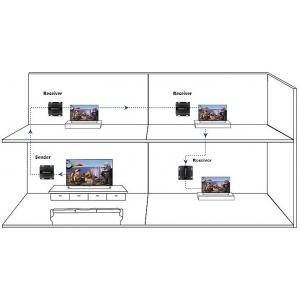 Ricevitore Aggiuntivo Extender HDMI HDbitT 4K UHD IR Cavo Cat.6