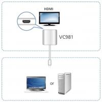 Adattatore attivo da Mini DisplayPort (Thunderbolt) a 4K HDMI, V