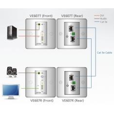 Estensore DVI/Audio Cat5 con piastra a parete 1920x1200 a 40m, V