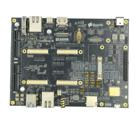 BeiQi CarrierBoard Kit For RK1808/RK3399Pro